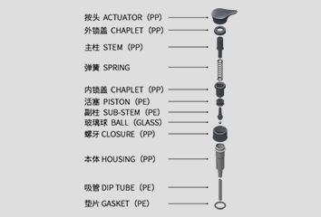 乳液泵头设计分析及制造工艺研究